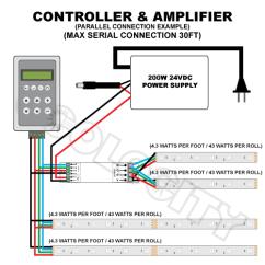 5050 Rgb Led Strip Wiring Diagram Viper Atv Winch 24vdc Super Bright Waterproof Light, 252 Leds - 118
