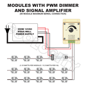 Warm White Backlight modules under cabi Lighting