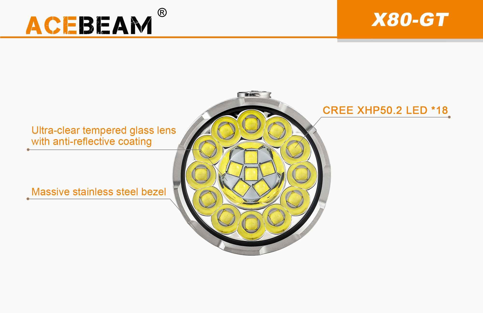 Lampe torche ACEBEAM X80GT 32500 Lumens. projecteur ultra puissant