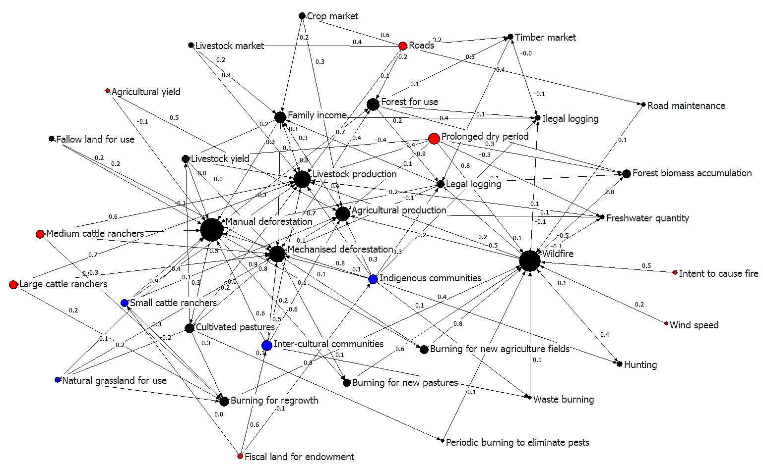 Node Map - an atlas of cyberspaces historical maps