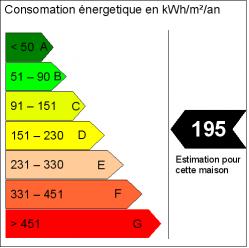 Diagnostic De Performance Energtique Et Rglementation