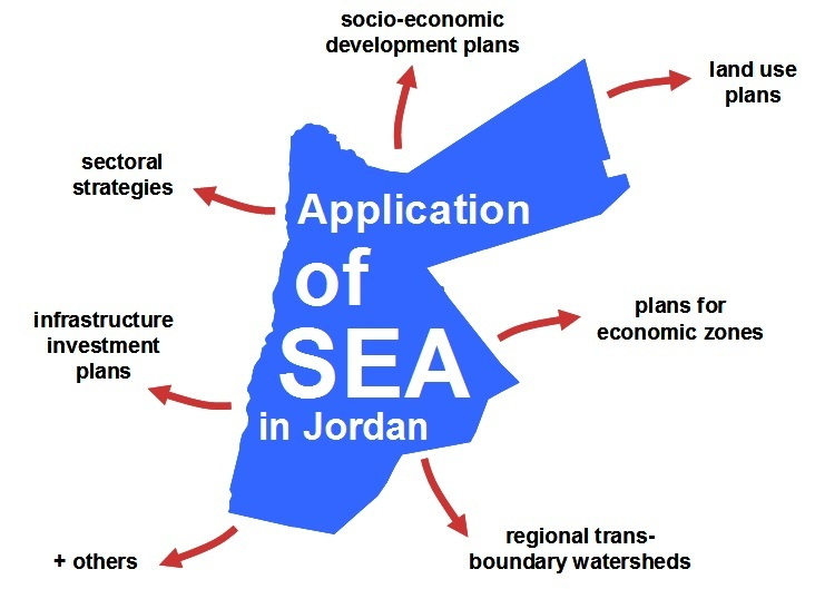 Strategic-Environmental-Assessment-Jordan