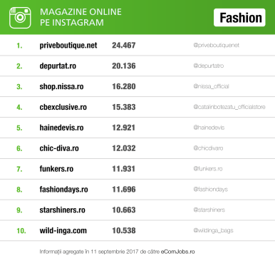 fashion-instagram-ecomjobs