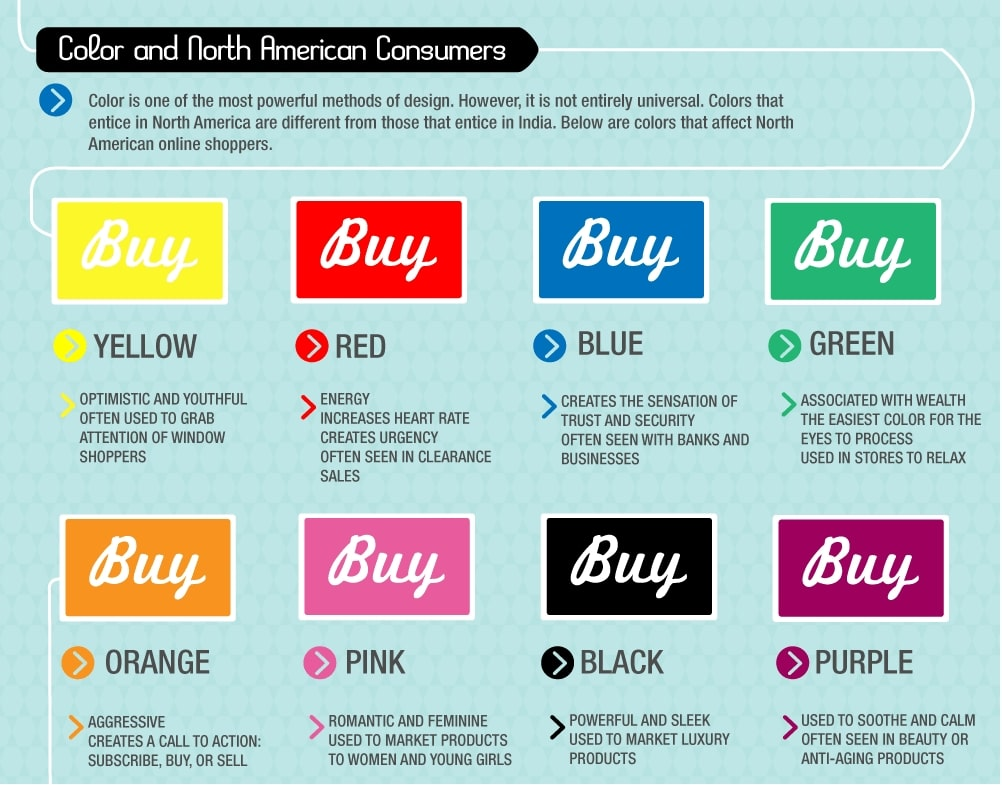 Color Psychology and How to use it in E-Commerce-min