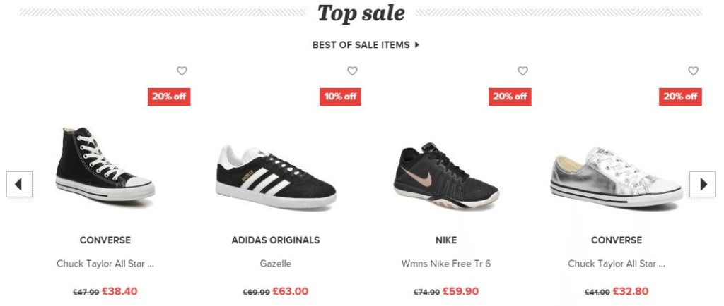product recommendations for mid-sized e-commerce stores