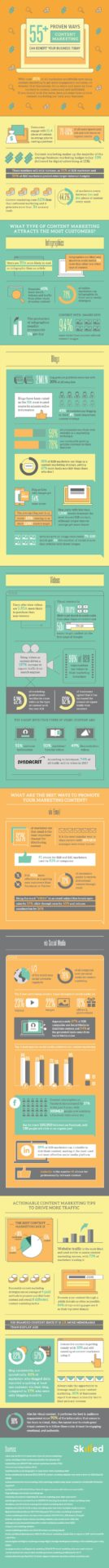 55 Proven Ways Content Marketing Strategy can Benefit your E-Commerce