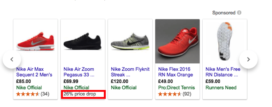 The 6 Key Points of a Profitable Google Shopping Campaign