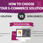 [Infographic] How to choose your E-Commerce Solution in 2018 ?