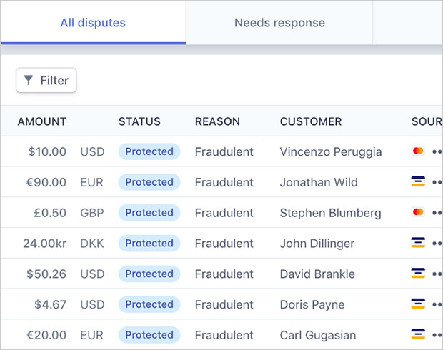 Stripe Chargeback Protection disputes screen
