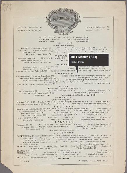Demand and Supply Steak Price 1918