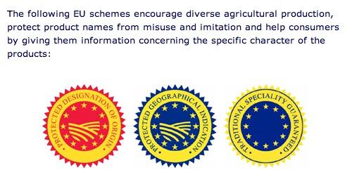 Competitive market structures EU trademarks PGI