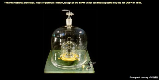 Standardization weights and measures and the kilogram