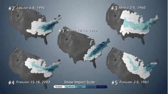 Economic growth was affected by the five most severe snowstorms.