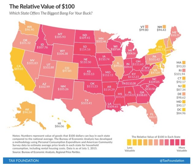 Purchasing power parity in the U.S.