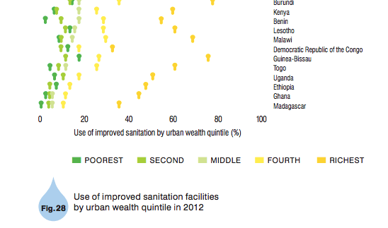 human capital inequality