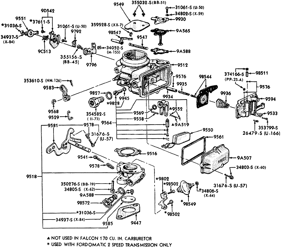 Econoline Carburetors