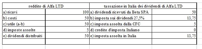 Ipotesi2