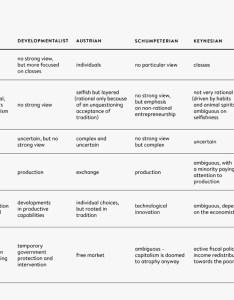 Chart thumbnail also debtonomics comparison to other ideologies economic undertow rh