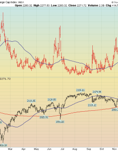 Economicgreenfield  spx  vix daily year also rh