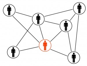 The 7 elements of a clear value proposition for networking