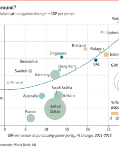 Graphic detail also what the world thinks about globalisation daily chart rh economist
