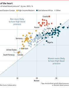 Daily chartthe curious case of high blood pressure around the world also chart rh economist