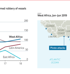 daily chartwest africa has become the world s piracy hotspot [ 1280 x 755 Pixel ]