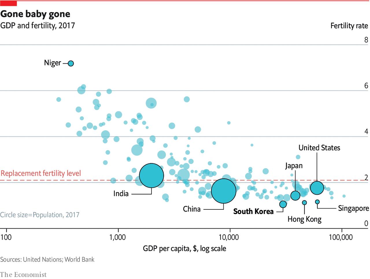 the economist world news