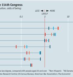 diagram of congres [ 1190 x 756 Pixel ]