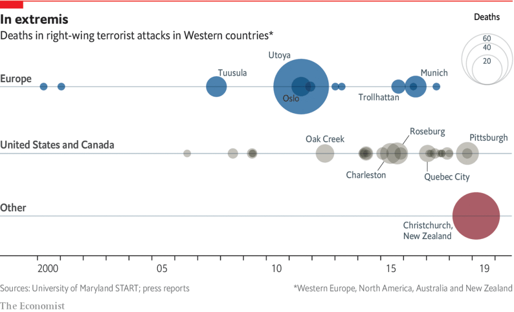 medium resolution of daily chartis right wing terrorism on the rise in the west