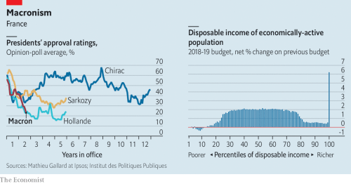 small resolution of the top 1 of households have indeed gained much more percentage wise in overall disposable income than the broad middle see chart
