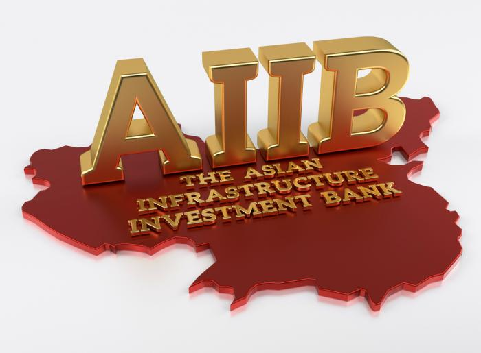 Image result for the aiib bank