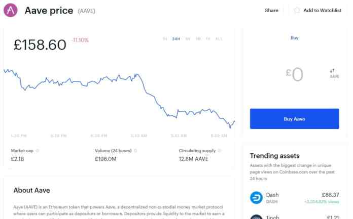 Coinbase Buy AAVE