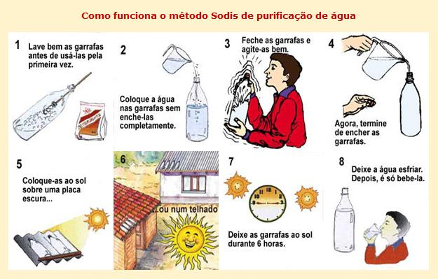 agua, diarrea, sodis, oxígeno, sol, energía, botella