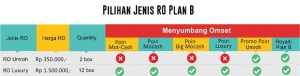 RO Plan B eco racing