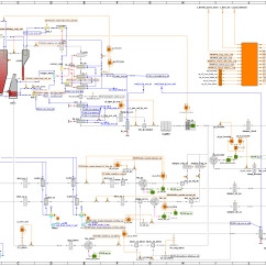 Schematic Diagram Of Steam Power Plant T Ball Field Printable Modeling An Oxy Combustion In Ecosimpro