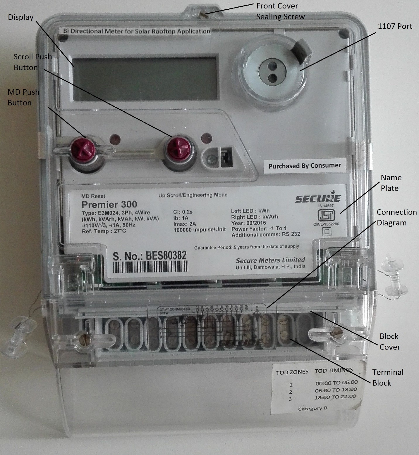 hight resolution of 01 shows front view of a single phase solar bi directional meter following are the parts of the meter