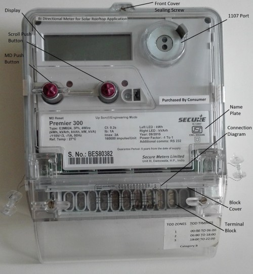 small resolution of 01 shows front view of a single phase solar bi directional meter following are the parts of the meter