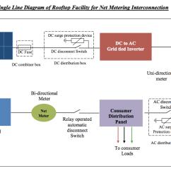 Pv Inverter Wiring Diagram Visual Studio 2012 Database Schematic-diagram-net-metering - Ecosoch Solar