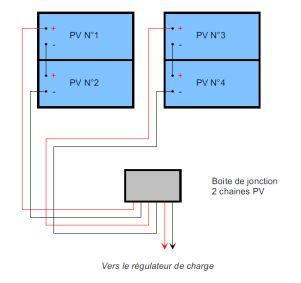 Schéma de modules solaires montés en série/parallèle