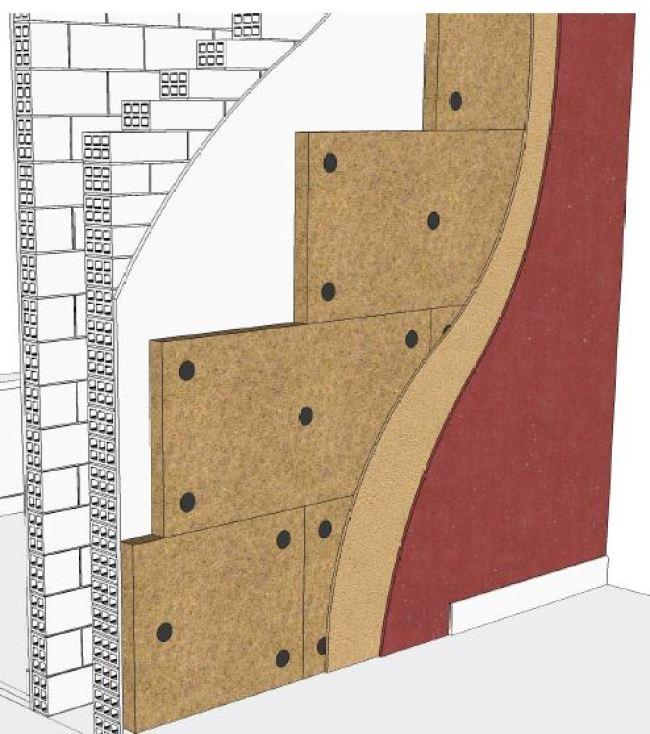 Cappotto termico interno