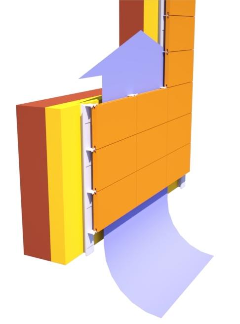Isolamento termico - facciata ventilata