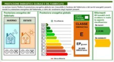 dimensionamento pompa di calore - prestazione energetica