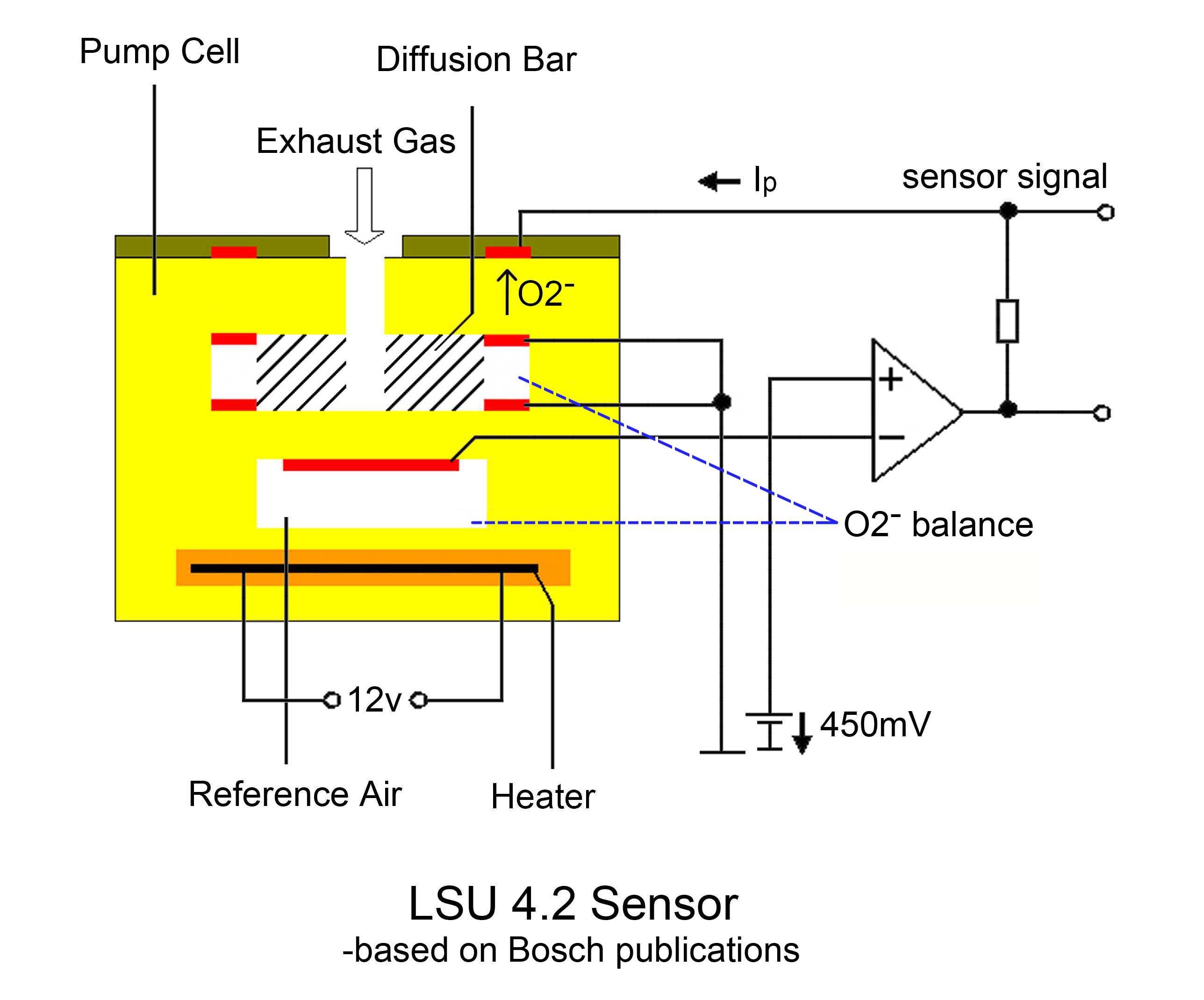 94toyotapickupwiringdiagram 1989 Toyota Pickup Oxygen Sensor