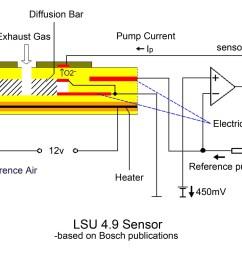 bosch lsu4 9 oxygen sensor wideband afr controller sensor wiring wiring diagram o2 sensor bosch lsu [ 2933 x 2040 Pixel ]