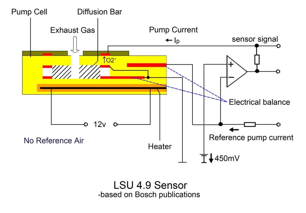 medium resolution of bosch lsu4 9 oxygen sensor wideband afr controller sensor wiring wiring diagram o2 sensor bosch lsu