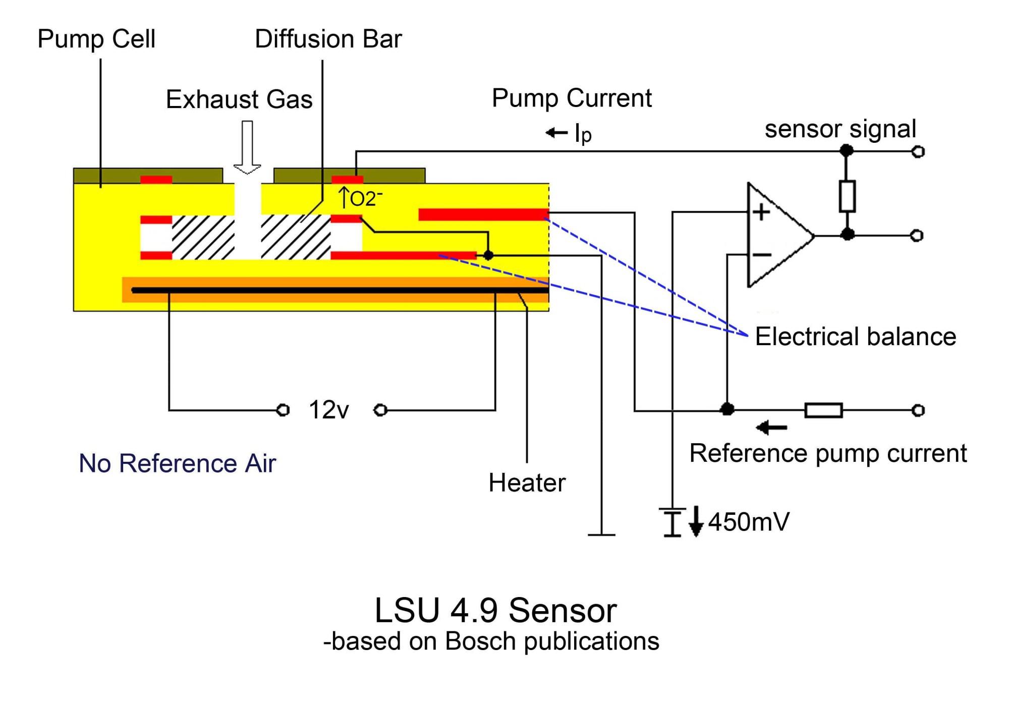 hight resolution of bosch lsu4 9 oxygen sensor wideband afr controller sensor wiring wiring diagram o2 sensor bosch lsu