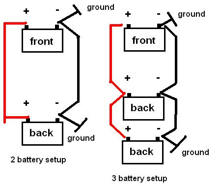 Dual Battery Wiring Diagram Car Audio : 37 Wiring Diagram