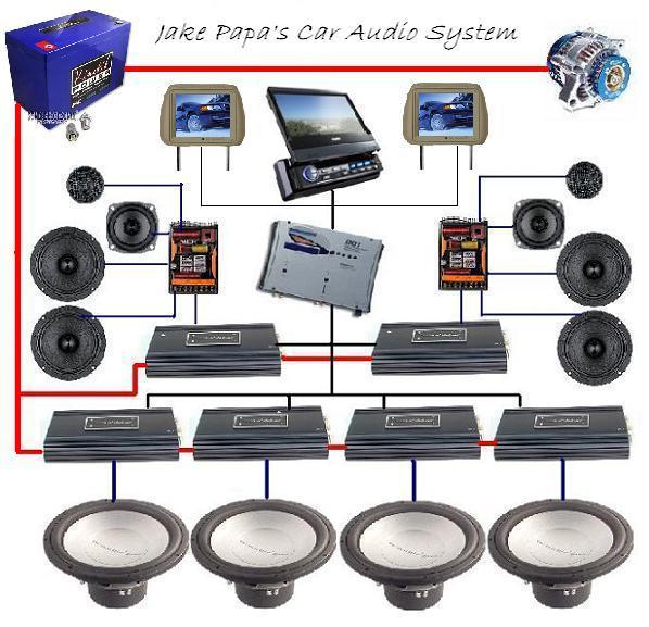 multiple car audio capacitor wiring