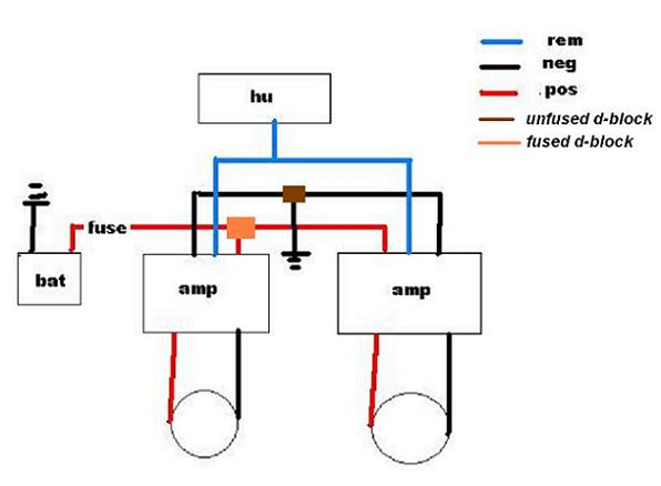 2 amp wiring diagram smittybilt winch solenoid amplifier great installation of amps start from schematics rh 20 18 schlaglicht regional de
